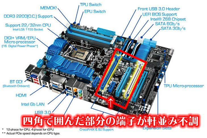 マザーボードのPCI Express端子...