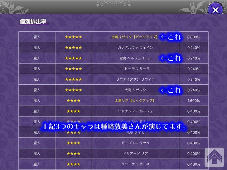 上記3つのキャラは種﨑敦美さんが演じてます。